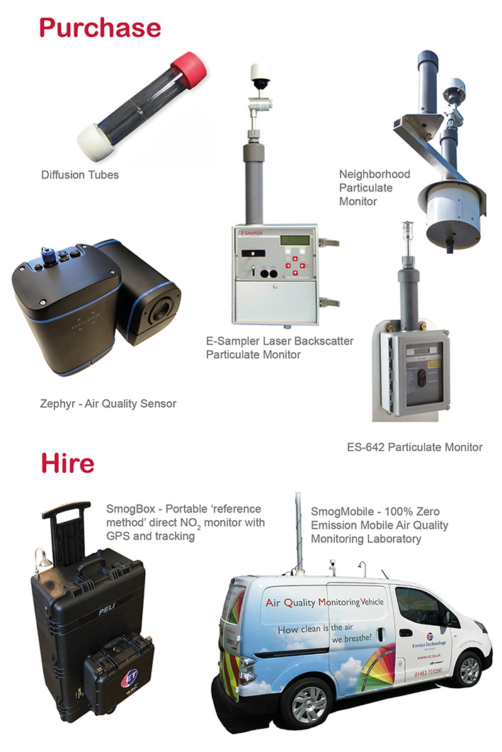 Sensors for purchase or hire